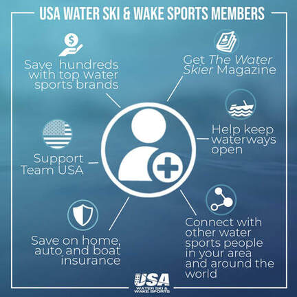 USA Water Ski and Wake Sports Members Infographic